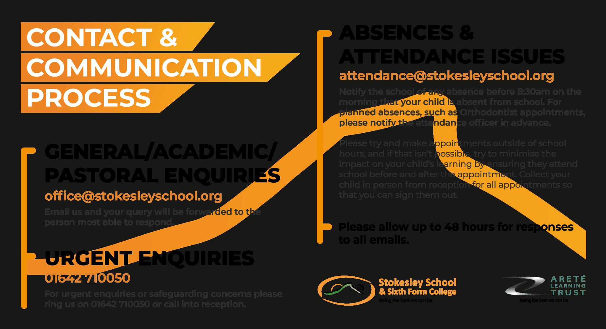 STK-Contact-Communcations-Process-Dec2020A